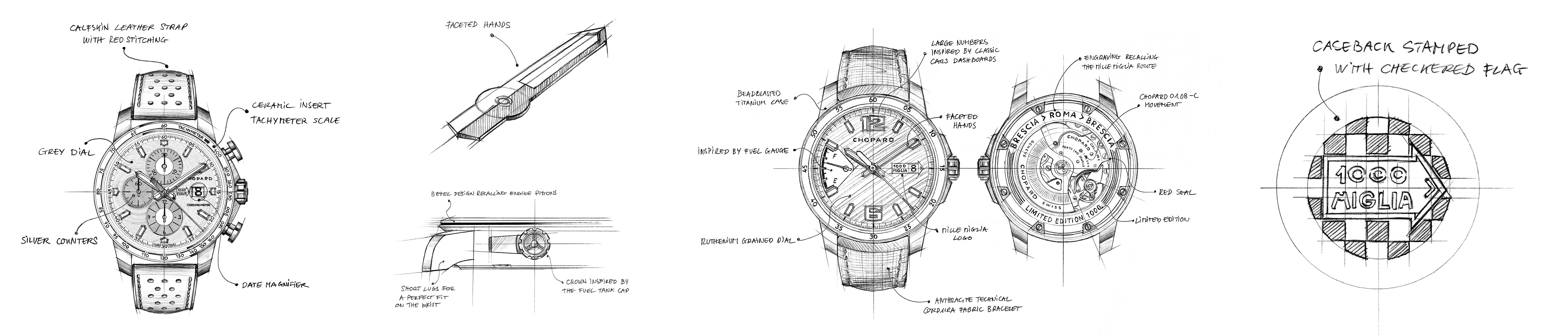 Explanation of the technical specifities and design of the Mille Miglia watch Collection