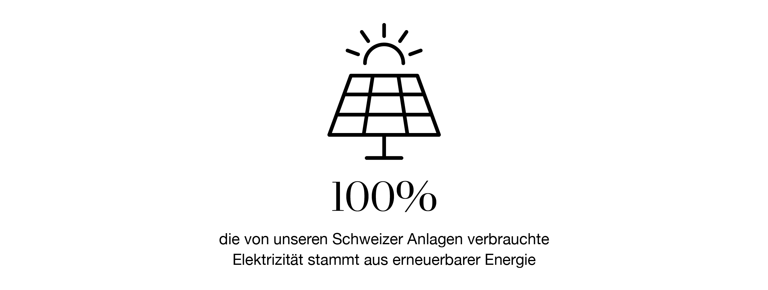 icon showing rate of renewable energy