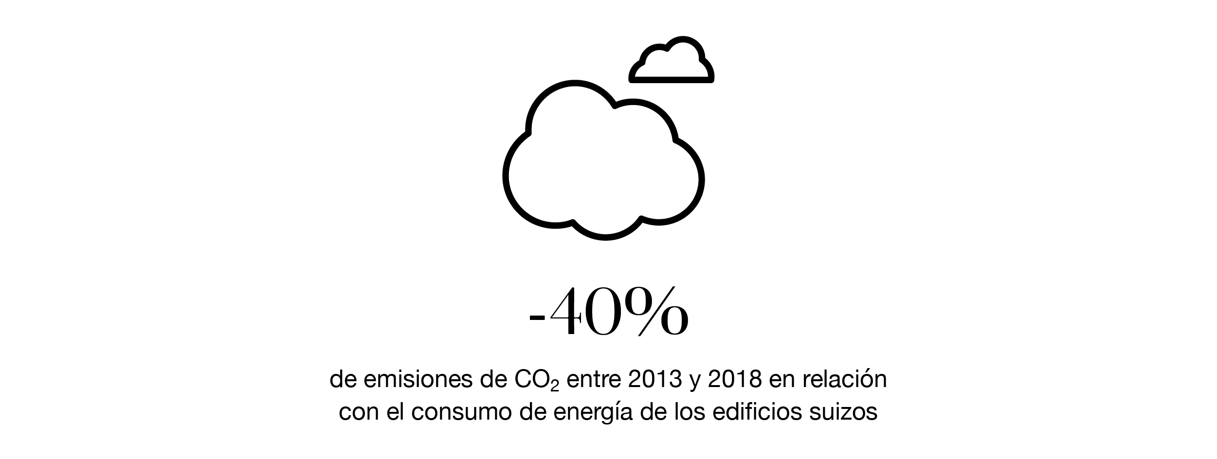 icon showing rate of CO2 emission