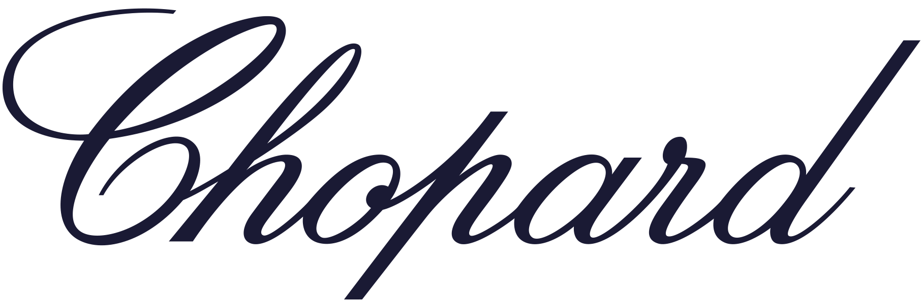 Image result for chopard logo